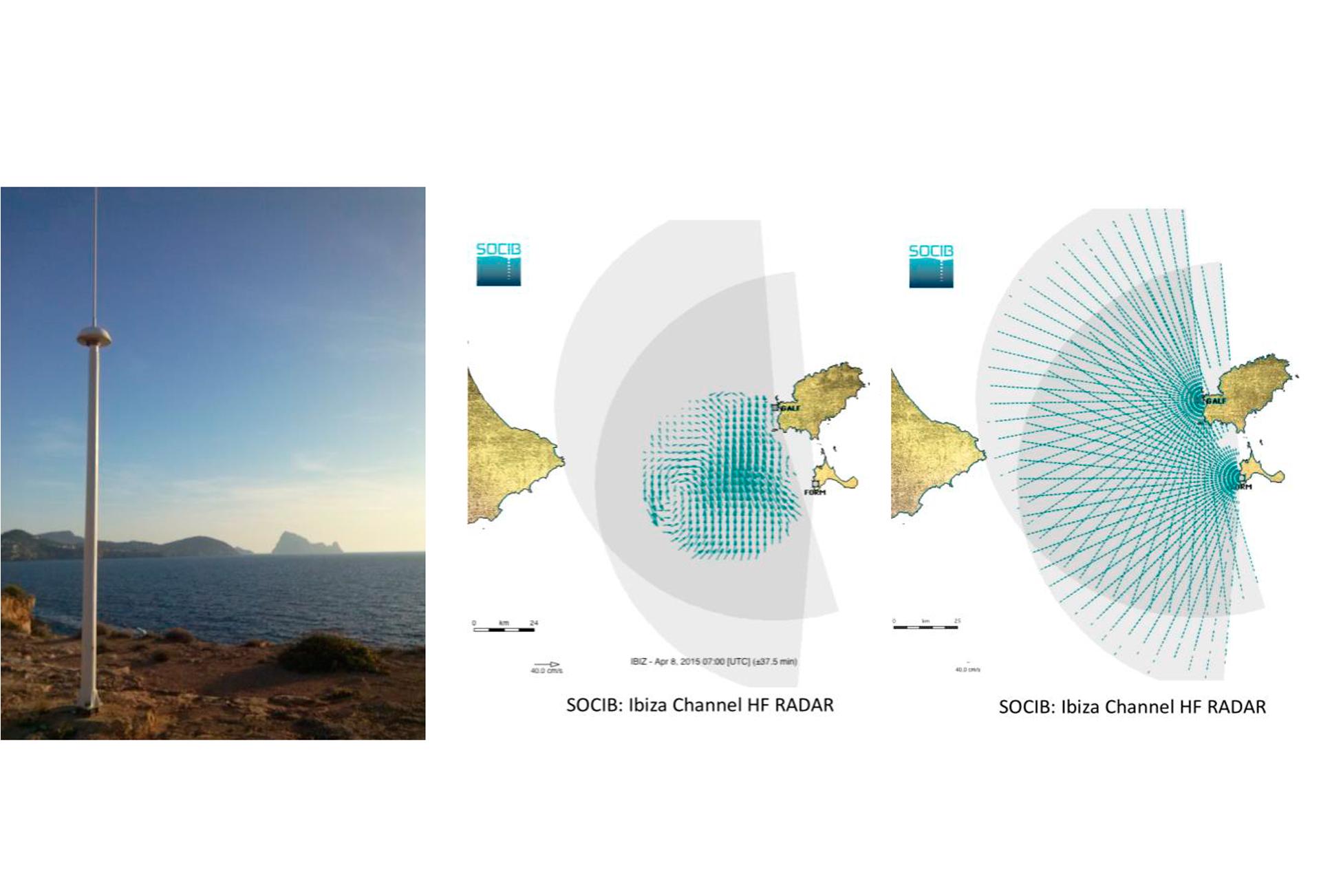 Aplicaciones de las medidas de corrientes de radares costeros de alta frecuencia